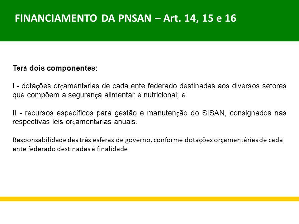 FINANCIAMENTO DA PNSAN – Art. 14, 15 e 16 Ter á dois componentes: I - dota ç ões or ç ament á rias de cada ente federado destinadas aos diversos setor