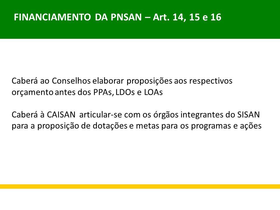 FINANCIAMENTO DA PNSAN – Art. 14, 15 e 16 Caberá ao Conselhos elaborar proposições aos respectivos orçamento antes dos PPAs, LDOs e LOAs Caberá à CAIS