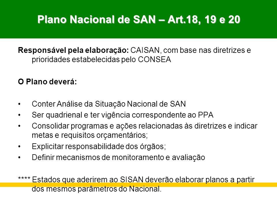 Plano Nacional de SAN – Art.18, 19 e 20 Responsável pela elaboração: CAISAN, com base nas diretrizes e prioridades estabelecidas pelo CONSEA O Plano d