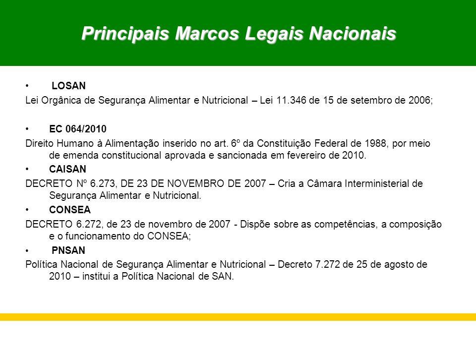 Principais Marcos Legais Nacionais Principais Marcos Legais Nacionais LOSAN Lei Orgânica de Segurança Alimentar e Nutricional – Lei 11.346 de 15 de se