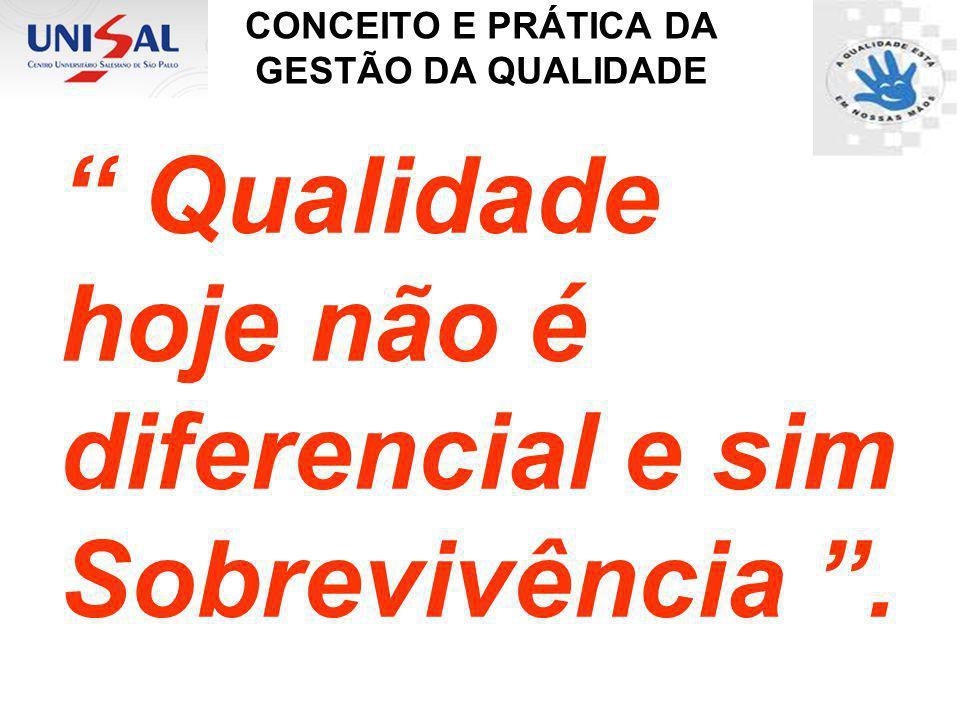 CONCEITO E PRÁTICA DA GESTÃO DA QUALIDADE Qualidade hoje não é diferencial e sim Sobrevivência.