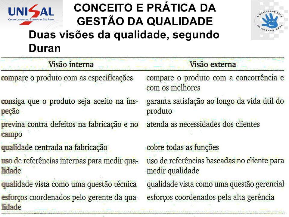CONCEITO E PRÁTICA DA GESTÃO DA QUALIDADE Duas visões da qualidade, segundo Duran