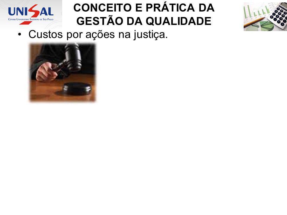 CONCEITO E PRÁTICA DA GESTÃO DA QUALIDADE Custos por ações na justiça.