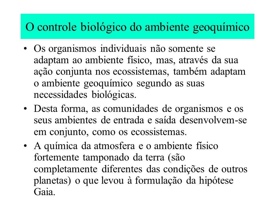 O controle biológico do ambiente geoquímico Os organismos individuais não somente se adaptam ao ambiente físico, mas, através da sua ação conjunta nos