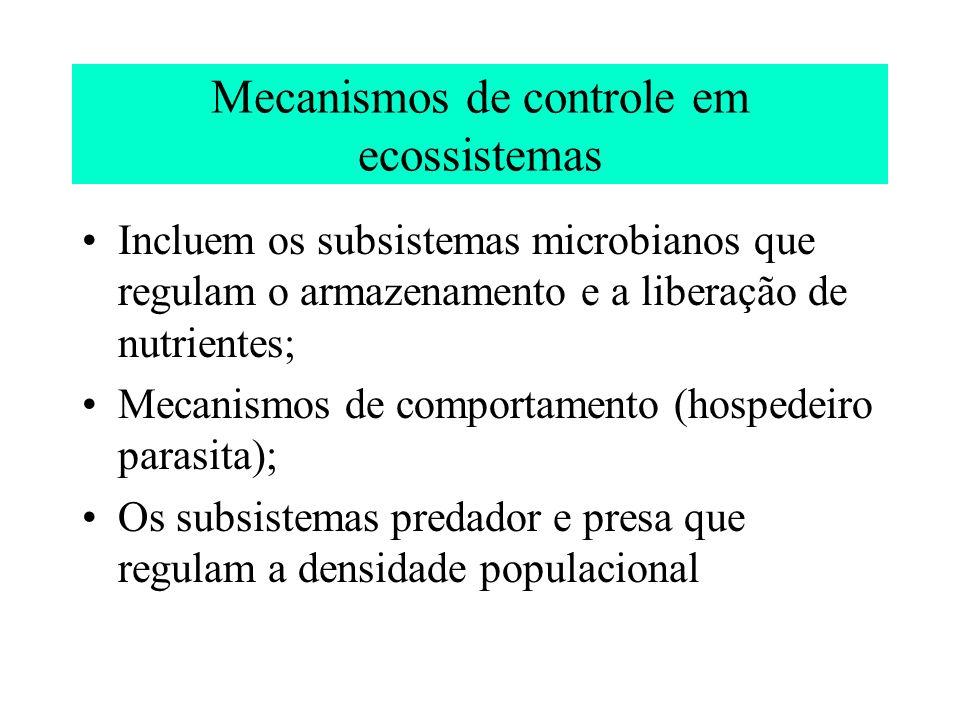 Mecanismos de controle em ecossistemas Incluem os subsistemas microbianos que regulam o armazenamento e a liberação de nutrientes; Mecanismos de compo