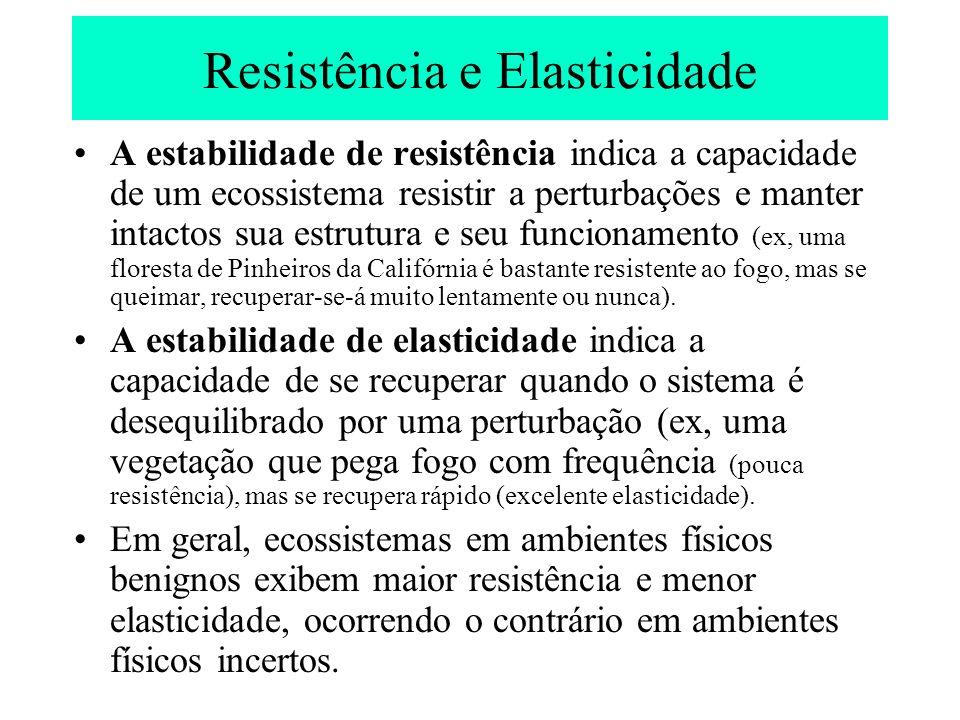 Estabilidade de resistência e de elasticidade ET=estabilidade total Tempo para se recuperar Indica a estabilidade relativa