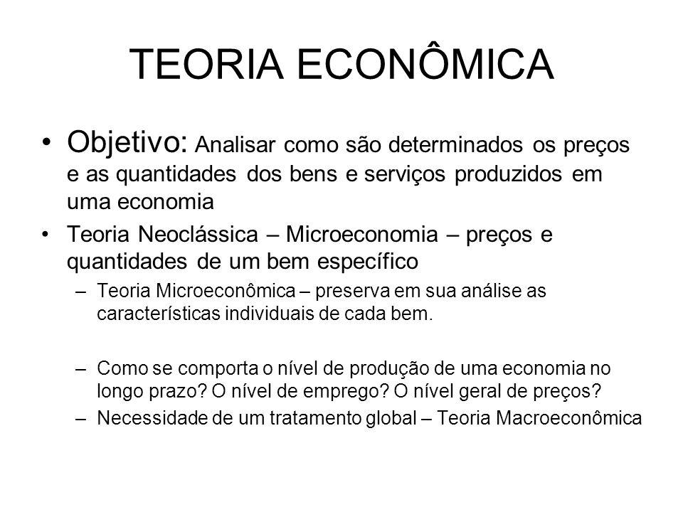 TEORIA ECONÔMICA Objetivo: Analisar como são determinados os preços e as quantidades dos bens e serviços produzidos em uma economia Teoria Neoclássica