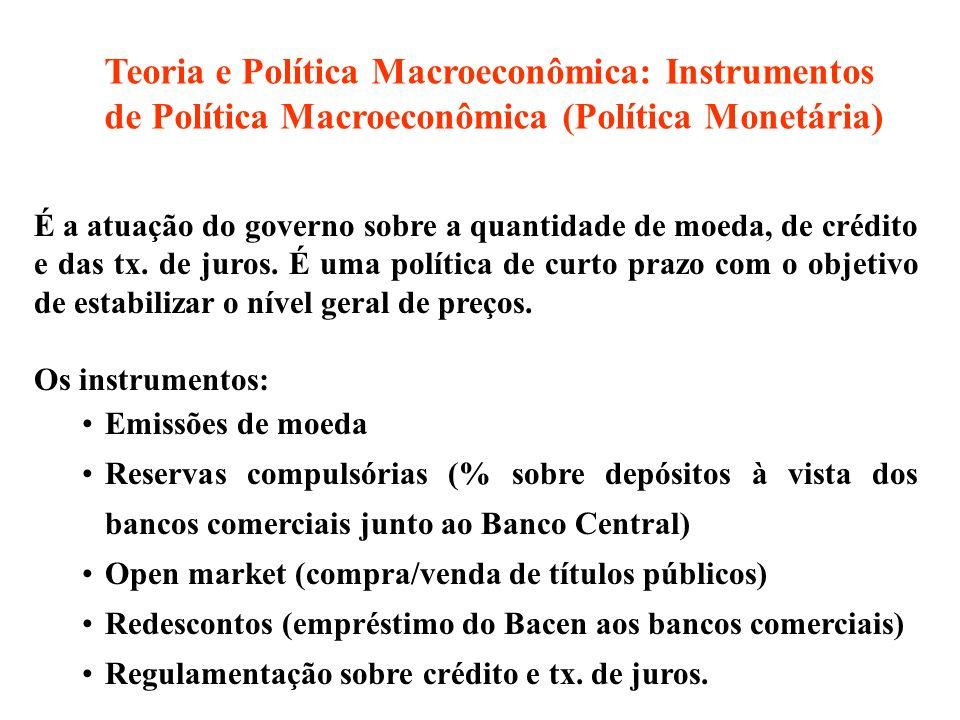 Instrumentos disponíveis Inibe Consumo e Investimento Anti-inflacionárias Estimula consumo e Investimento MaiorCrescimento Diminuir (Enxugar) Aumento da tx.