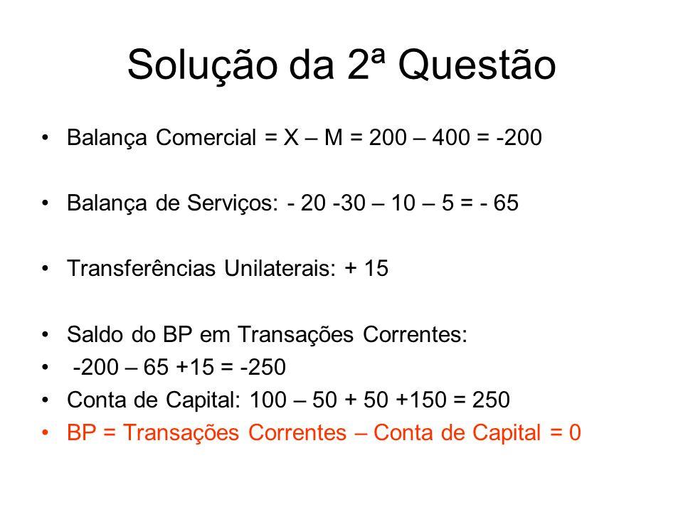 Balança Comercial = X – M = 200 – 400 = -200 Balança de Serviços: - 20 -30 – 10 – 5 = - 65 Transferências Unilaterais: + 15 Saldo do BP em Transações