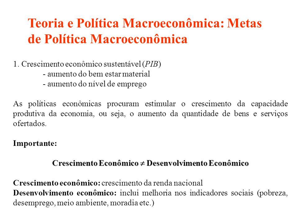 1. Crescimento econômico sustentável (PIB) - aumento do bem estar material - aumento do nível de emprego As políticas econômicas procuram estimular o