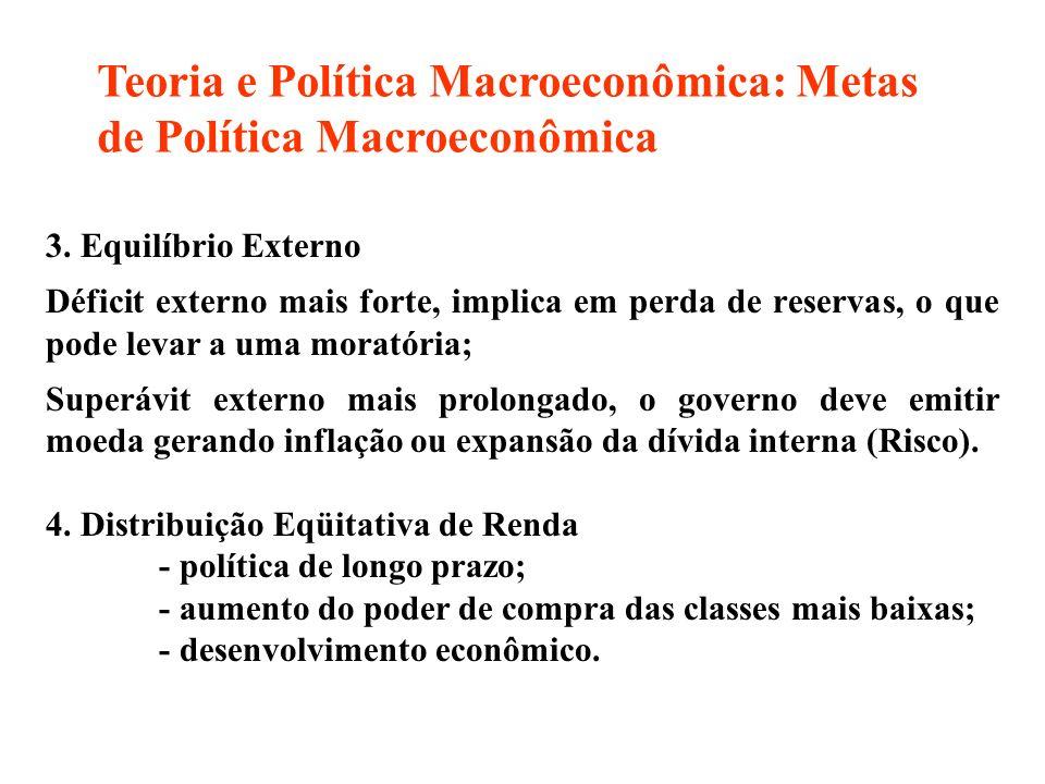 3. Equilíbrio Externo Déficit externo mais forte, implica em perda de reservas, o que pode levar a uma moratória; Superávit externo mais prolongado, o