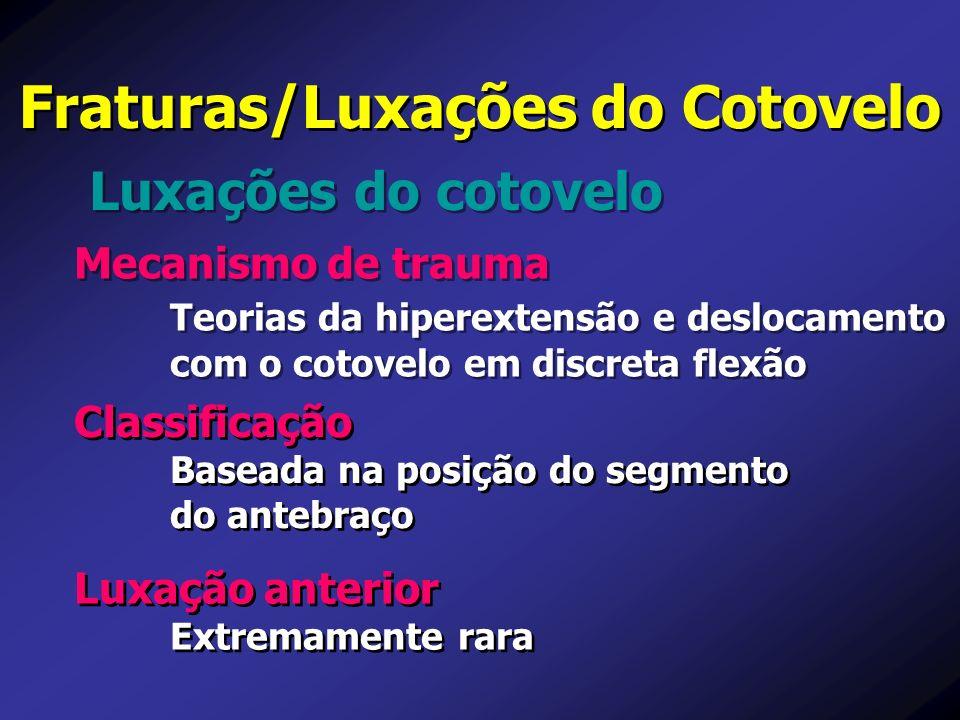 Mecanismo de trauma Teorias da hiperextensão e deslocamento com o cotovelo em discreta flexão Mecanismo de trauma Teorias da hiperextensão e deslocame