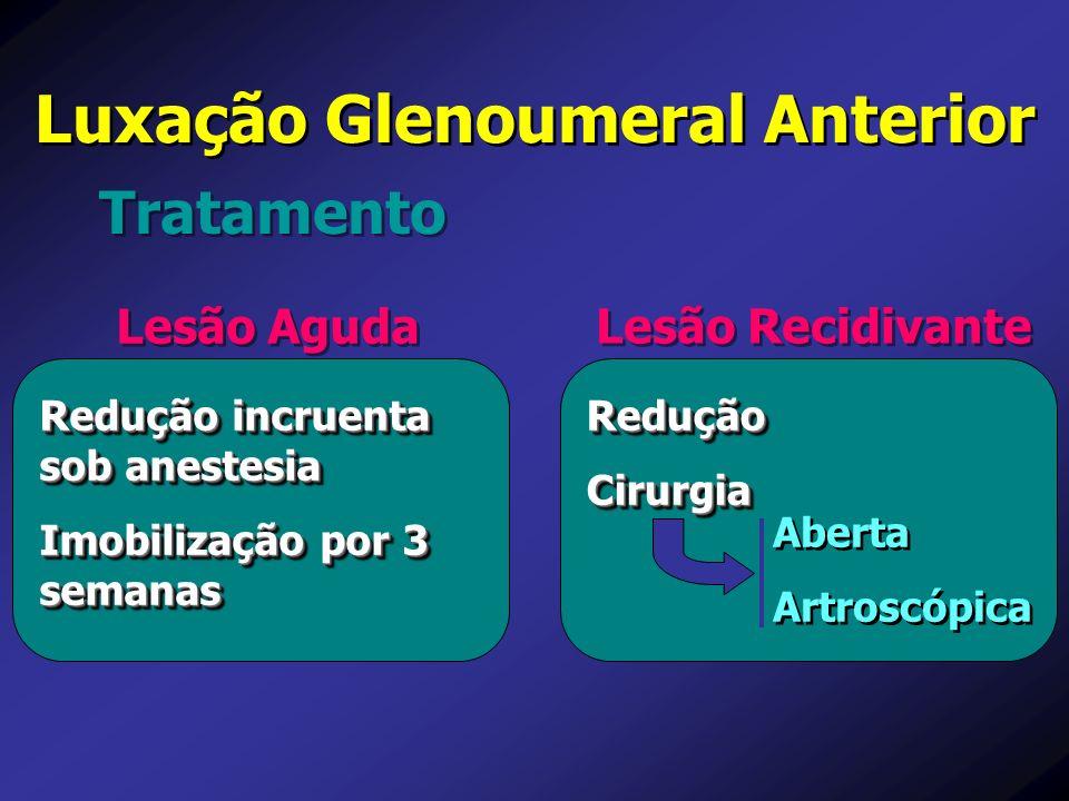 Tratamento Luxação Glenoumeral Anterior Lesão Aguda Redução incruenta sob anestesia Imobilização por 3 semanas Redução incruenta sob anestesia Imobili