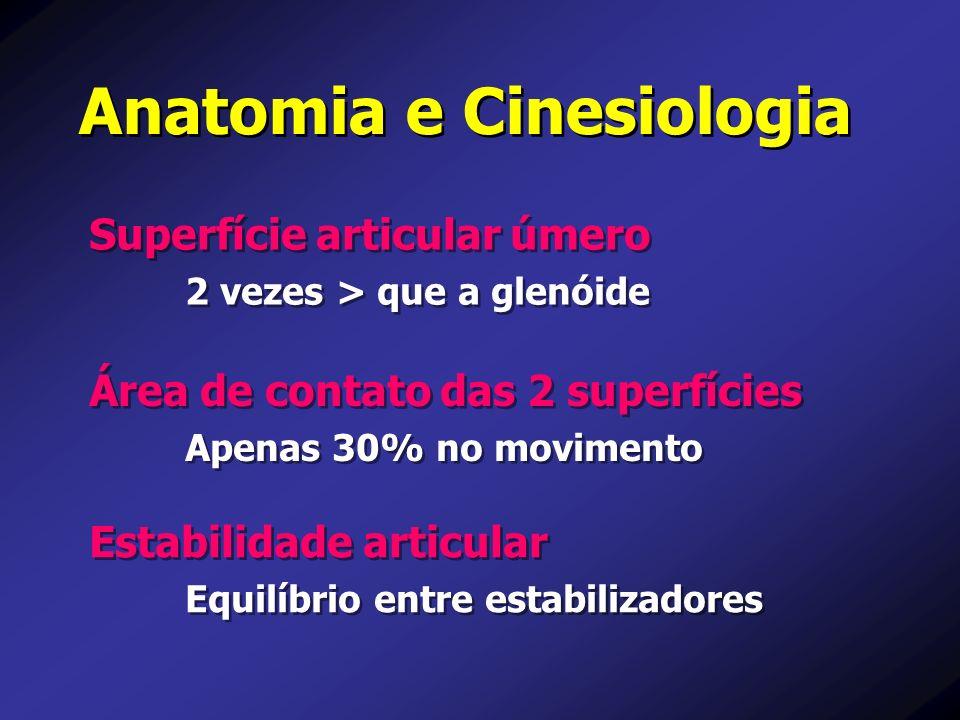 Superfície articular úmero 2 vezes > que a glenóide Superfície articular úmero 2 vezes > que a glenóide Anatomia e Cinesiologia Área de contato das 2
