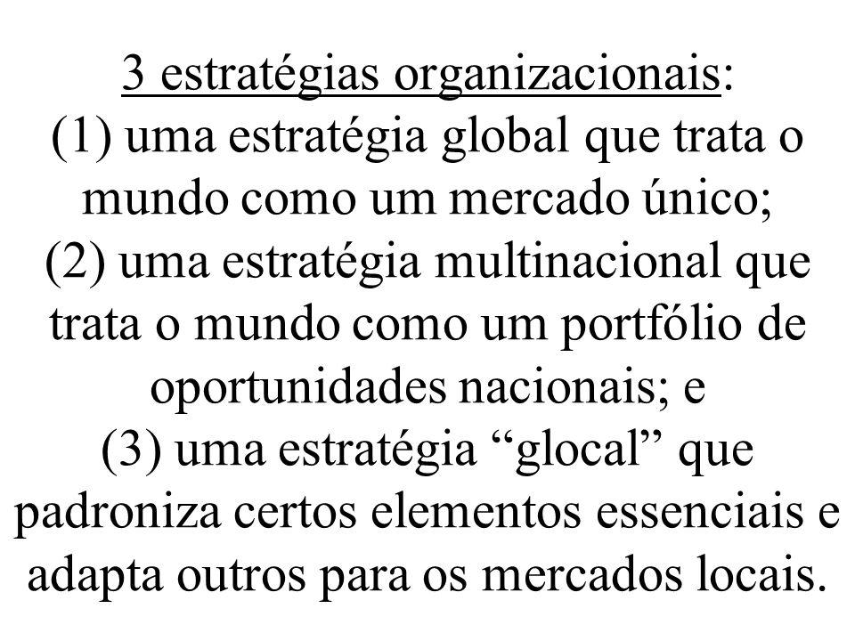 3 estratégias organizacionais: (1) uma estratégia global que trata o mundo como um mercado único; (2) uma estratégia multinacional que trata o mundo c