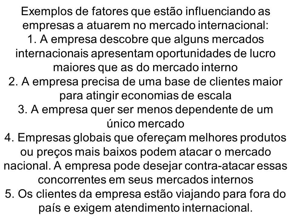Exemplos de fatores que estão influenciando as empresas a atuarem no mercado internacional: 1. A empresa descobre que alguns mercados internacionais a
