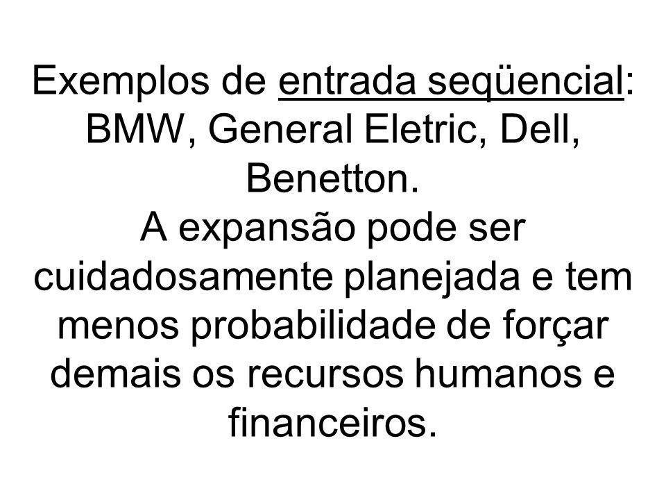 Exemplos de entrada seqüencial: BMW, General Eletric, Dell, Benetton. A expansão pode ser cuidadosamente planejada e tem menos probabilidade de forçar