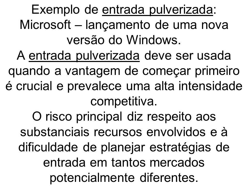Exemplo de entrada pulverizada: Microsoft – lançamento de uma nova versão do Windows. A entrada pulverizada deve ser usada quando a vantagem de começa