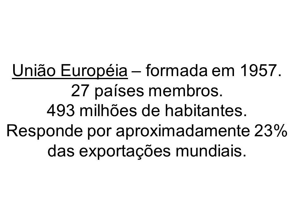 União Européia – formada em 1957. 27 países membros. 493 milhões de habitantes. Responde por aproximadamente 23% das exportações mundiais.