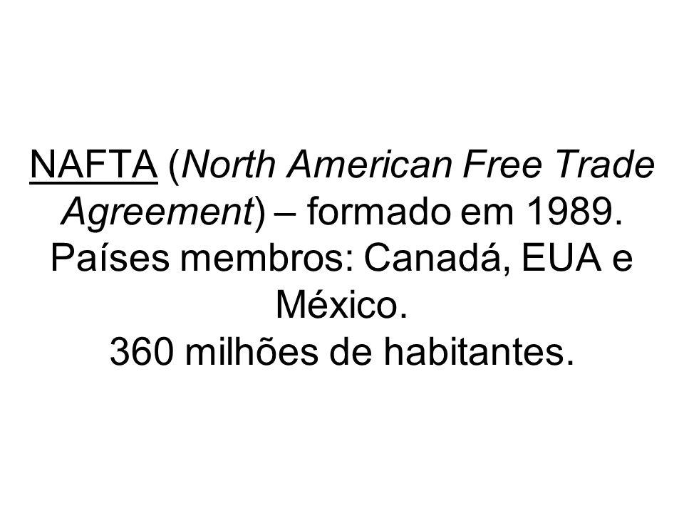 NAFTA (North American Free Trade Agreement) – formado em 1989. Países membros: Canadá, EUA e México. 360 milhões de habitantes.