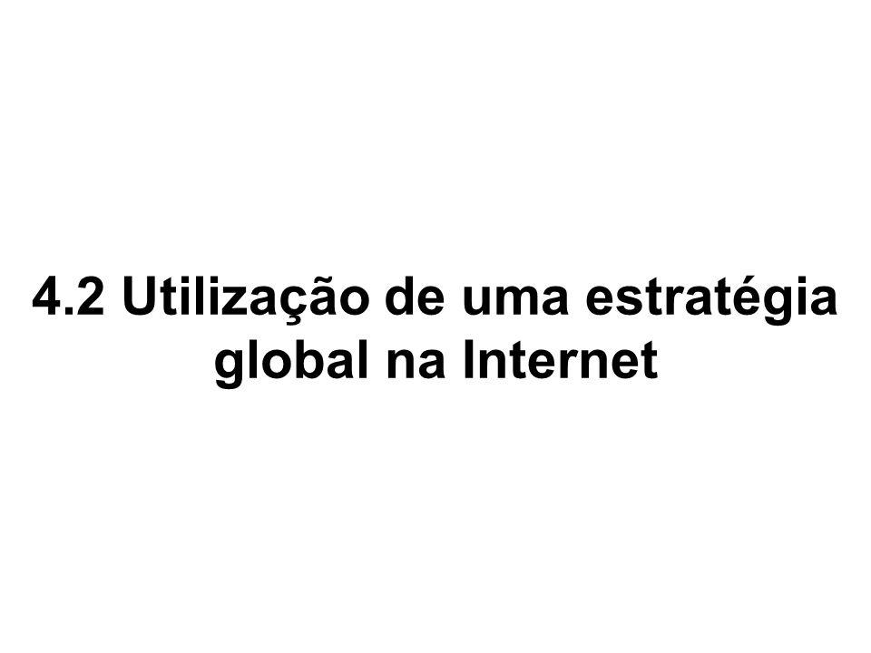 4.2 Utilização de uma estratégia global na Internet