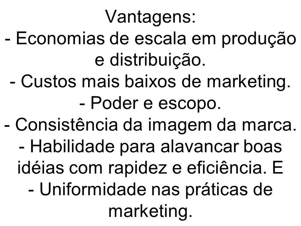 Vantagens: - Economias de escala em produção e distribuição. - Custos mais baixos de marketing. - Poder e escopo. - Consistência da imagem da marca. -