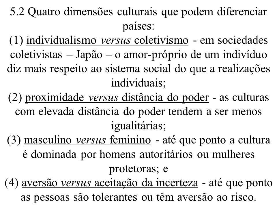 5.2 Quatro dimensões culturais que podem diferenciar países: (1) individualismo versus coletivismo - em sociedades coletivistas – Japão – o amor-própr