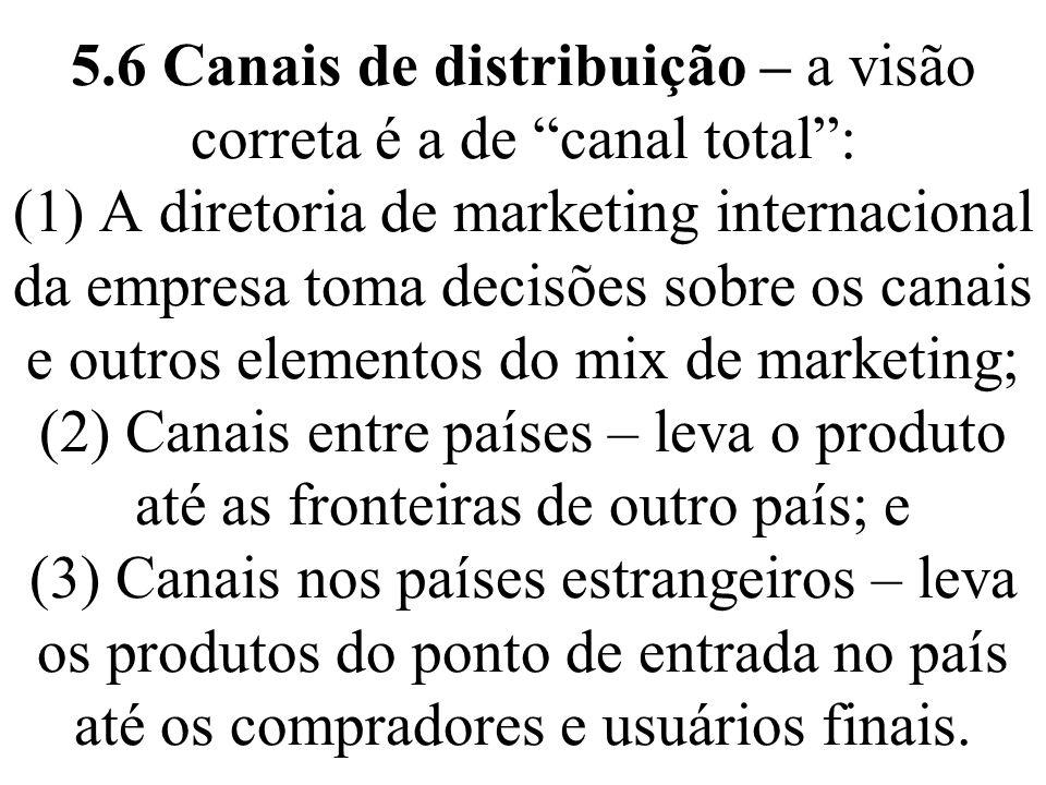 5.6 Canais de distribuição – a visão correta é a de canal total: (1) A diretoria de marketing internacional da empresa toma decisões sobre os canais e
