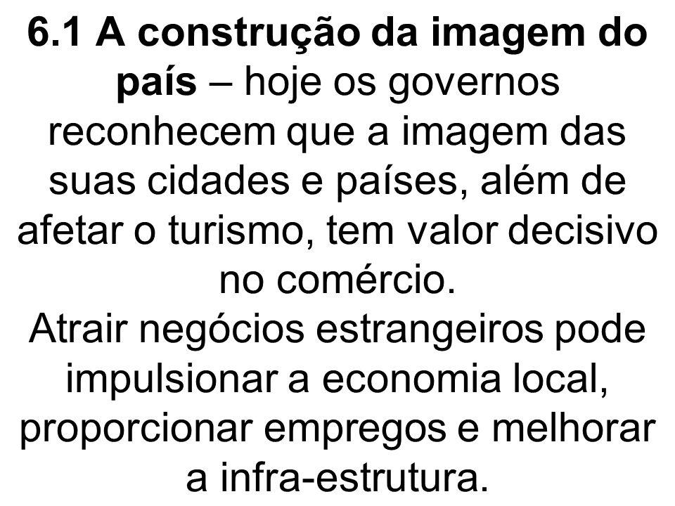 6.1 A construção da imagem do país – hoje os governos reconhecem que a imagem das suas cidades e países, além de afetar o turismo, tem valor decisivo