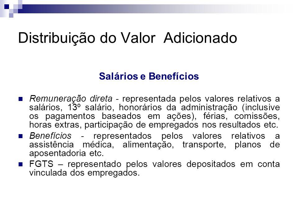 Distribuição do Valor Adicionado Salários e Benefícios Remuneração direta - representada pelos valores relativos a salários, 13º salário, honorários d