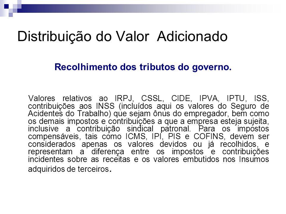 Distribuição do Valor Adicionado Recolhimento dos tributos do governo. Valores relativos ao IRPJ, CSSL, CIDE, IPVA, IPTU, ISS, contribuições aos INSS