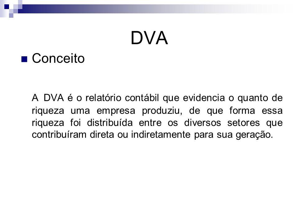 DVA Conceito A DVA é o relatório contábil que evidencia o quanto de riqueza uma empresa produziu, de que forma essa riqueza foi distribuída entre os d