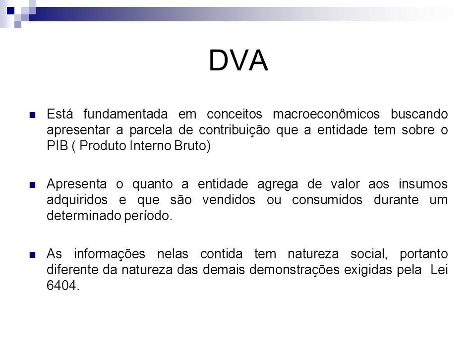 DVA Está fundamentada em conceitos macroeconômicos buscando apresentar a parcela de contribuição que a entidade tem sobre o PIB ( Produto Interno Brut