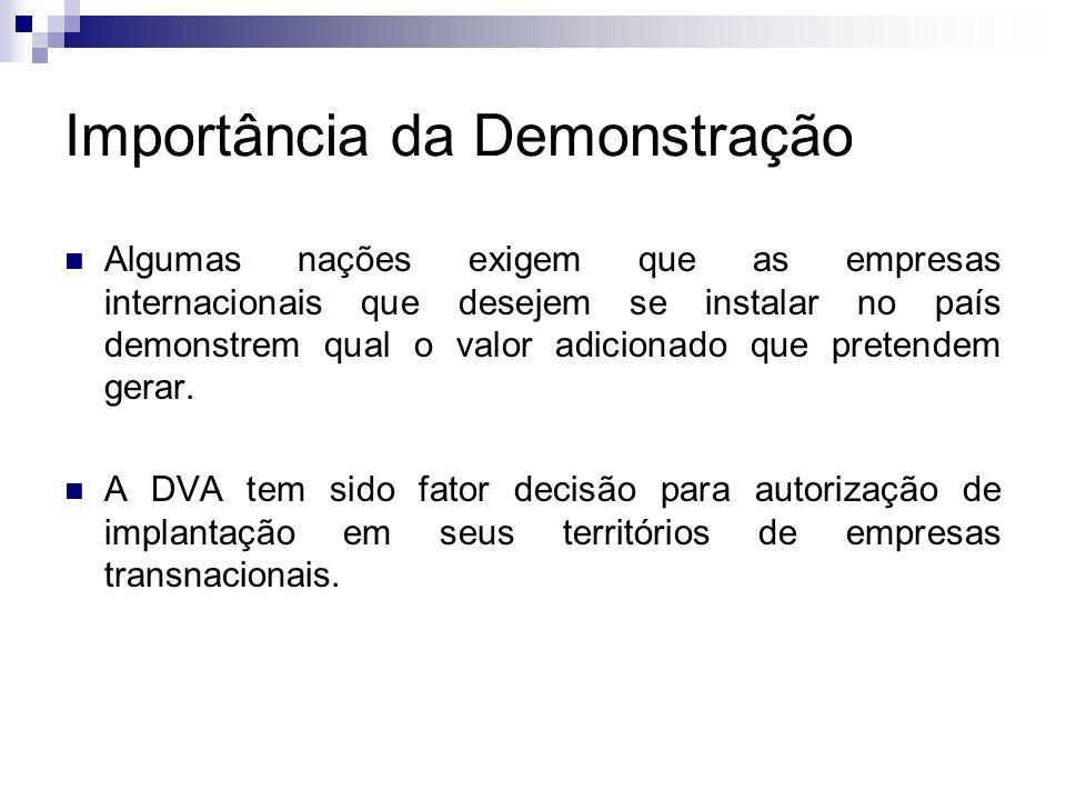 Relação com o PIB Em linhas gerais, de acordo com o item 10 da Deliberação CVM nº 557/08, a demonstração do valor adicionado apresenta a parcela de contribuição que a entidade tem na formação do Produto Interno Bruto (PIB).