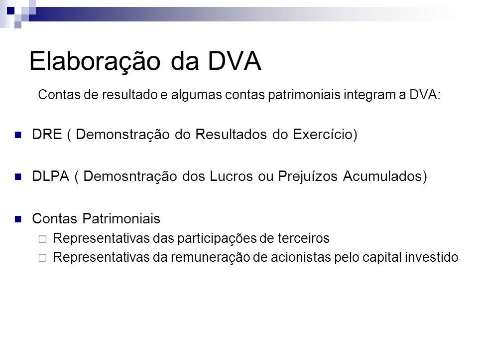 Elaboração da DVA Contas de resultado e algumas contas patrimoniais integram a DVA: DRE ( Demonstração do Resultados do Exercício) DLPA ( Demosntração