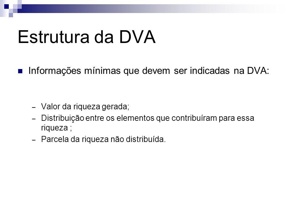 Estrutura da DVA Informações mínimas que devem ser indicadas na DVA: – Valor da riqueza gerada; – Distribuição entre os elementos que contribuíram par
