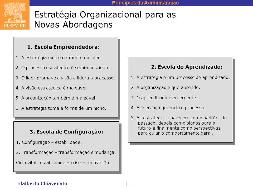 Princípios da Administração Idalberto Chiavenato Estratégia Organizacional para as Novas Abordagens 1. Escola Empreendedora: 1. A estratégia existe na