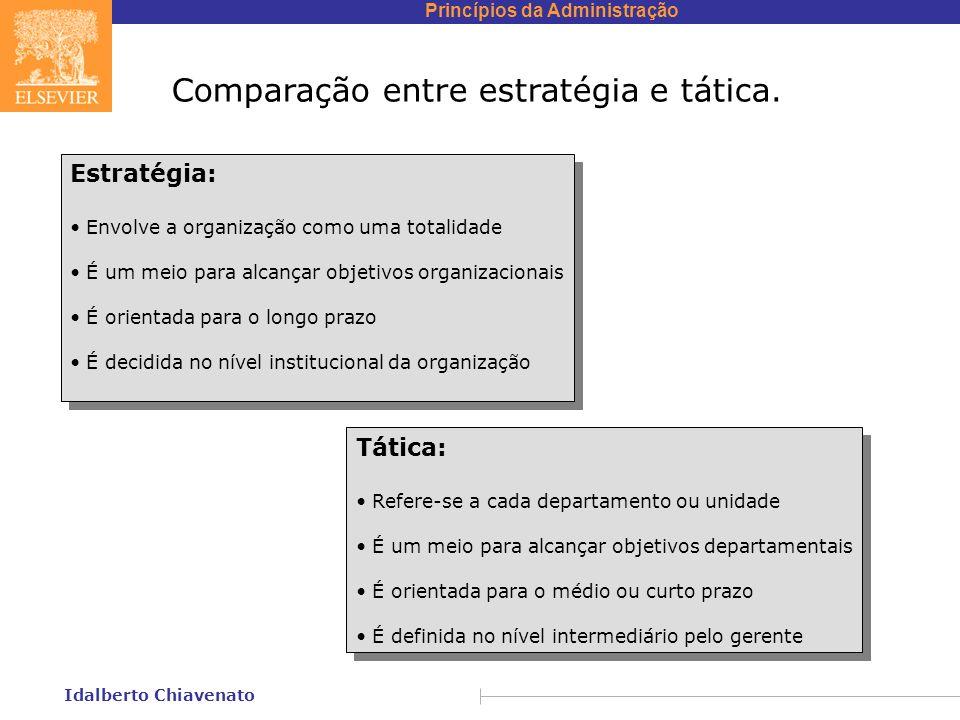 Princípios da Administração Idalberto Chiavenato Tática: Refere-se a cada departamento ou unidade É um meio para alcançar objetivos departamentais É o