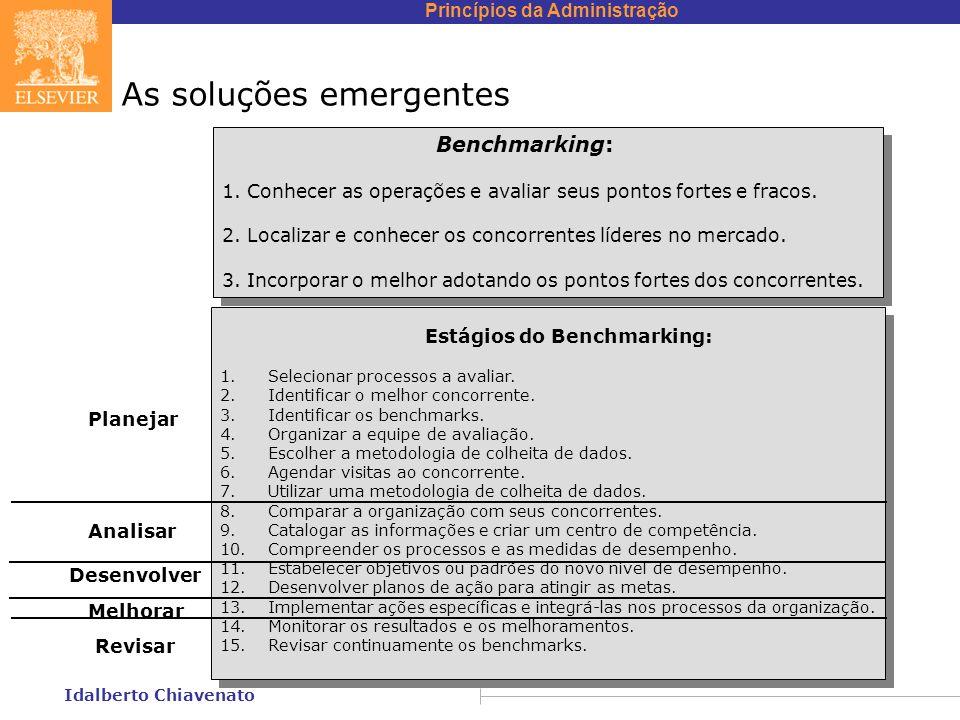 Princípios da Administração Idalberto Chiavenato As soluções emergentes Benchmarking: 1. Conhecer as operações e avaliar seus pontos fortes e fracos.
