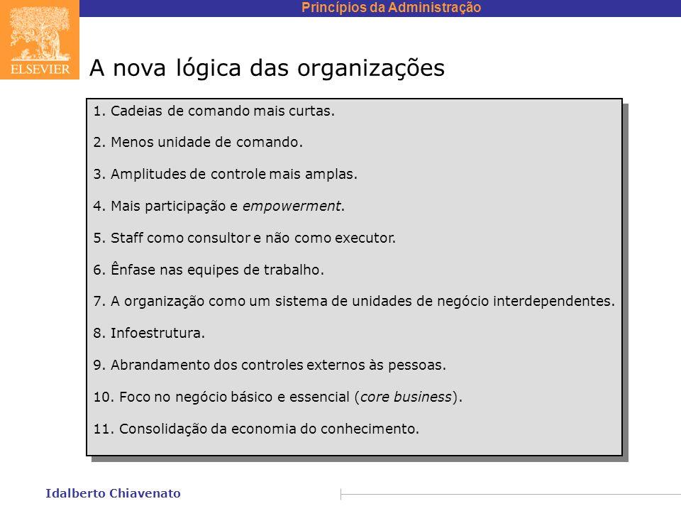 Princípios da Administração Idalberto Chiavenato A nova lógica das organizações 1. Cadeias de comando mais curtas. 2. Menos unidade de comando. 3. Amp