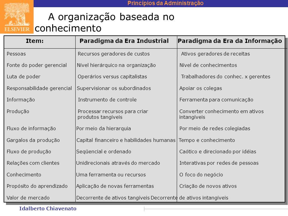 Princípios da Administração Idalberto Chiavenato A organização baseada no conhecimento Item: Paradigma da Era Industrial Paradigma da Era da Informaçã