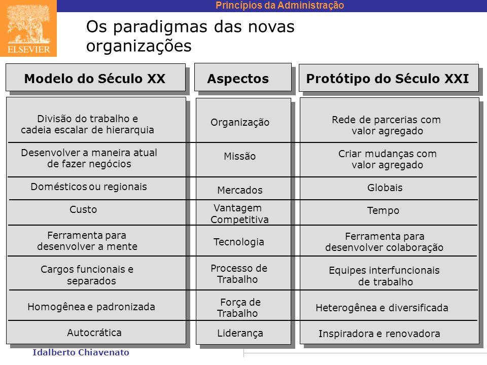 Princípios da Administração Idalberto Chiavenato Os paradigmas das novas organizações Divisão do trabalho e cadeia escalar de hierarquia Desenvolver a