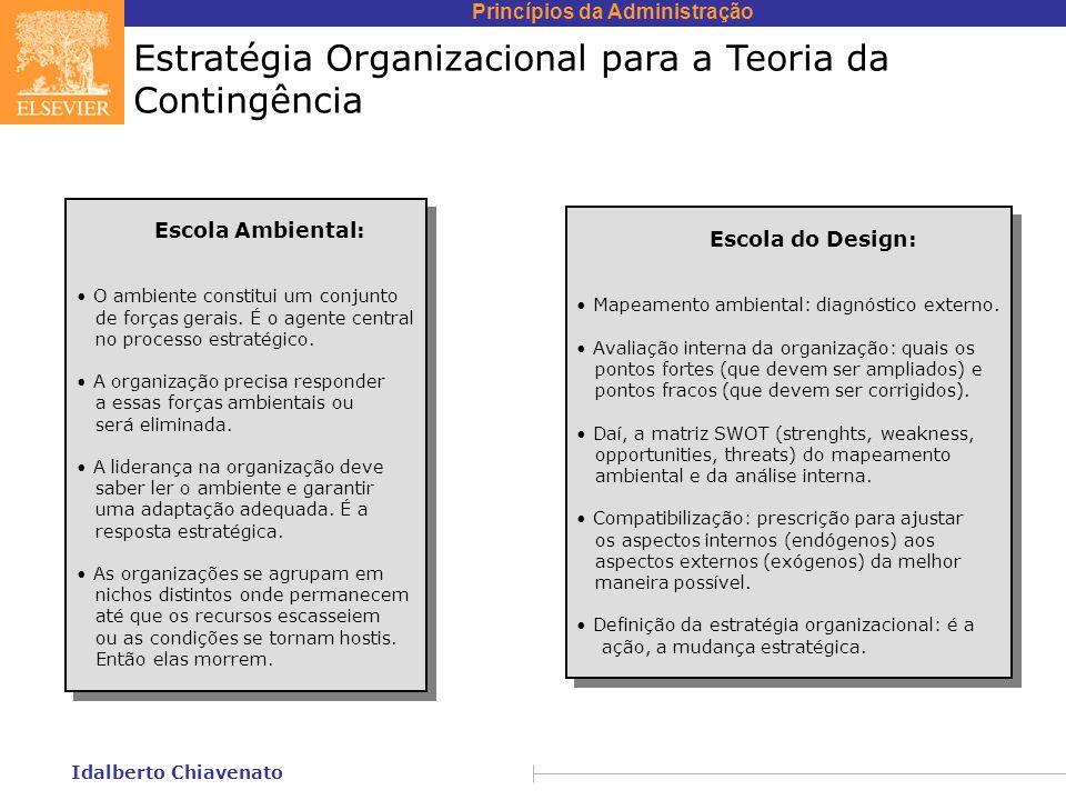 Princípios da Administração Idalberto Chiavenato Estratégia Organizacional para a Teoria da Contingência Escola Ambiental: O ambiente constitui um con