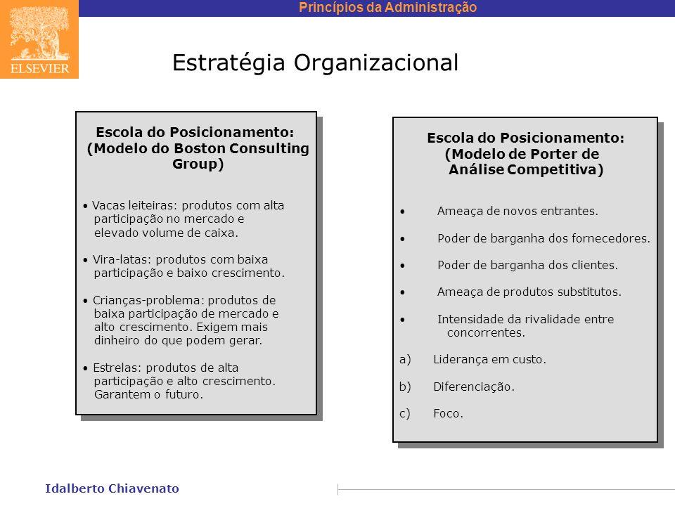 Princípios da Administração Idalberto Chiavenato Estratégia Organizacional Escola do Posicionamento: (Modelo do Boston Consulting Group) Vacas leiteir