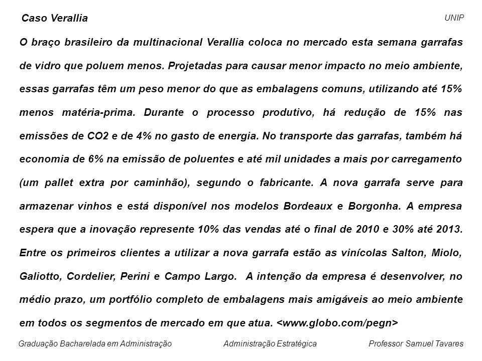 Professor Samuel Tavares Administração EstratégicaGraduação Bacharelada em Administração UNIP O braço brasileiro da multinacional Verallia coloca no m