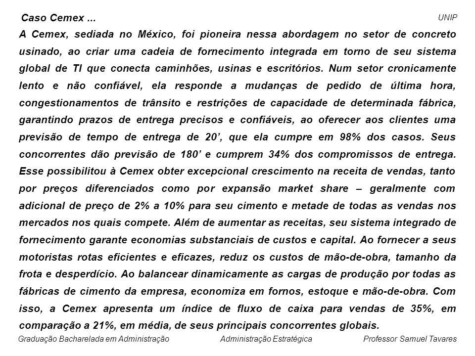 Professor Samuel Tavares Administração EstratégicaGraduação Bacharelada em Administração UNIP Caso Cemex... A Cemex, sediada no México, foi pioneira n