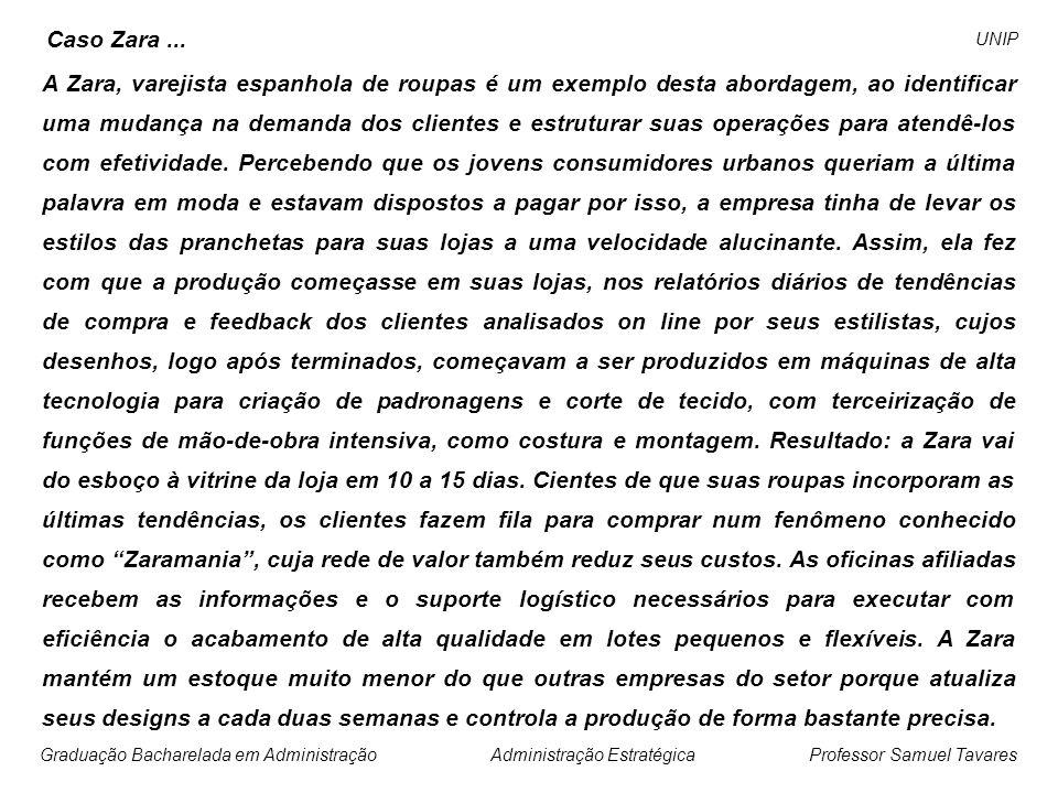 Professor Samuel Tavares Administração EstratégicaGraduação Bacharelada em Administração UNIP A Zara, varejista espanhola de roupas é um exemplo desta