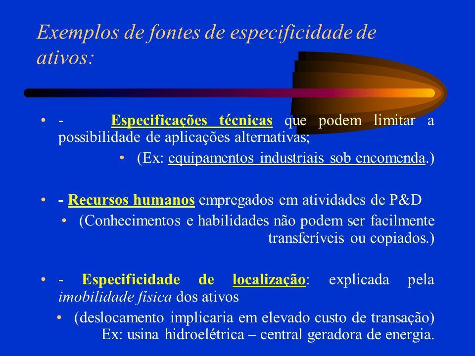 Exemplos de fontes de especificidade de ativos: - Especificações técnicas que podem limitar a possibilidade de aplicações alternativas; (Ex: equipamen