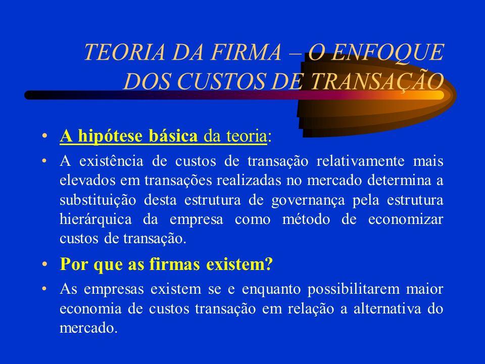 TEORIA DA FIRMA – O ENFOQUE DOS CUSTOS DE TRANSAÇÃO A hipótese básica da teoria: A existência de custos de transação relativamente mais elevados em tr