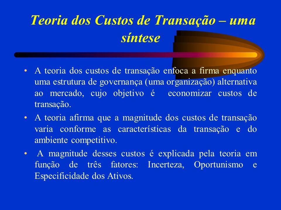 Teoria dos Custos de Transação – uma síntese A teoria dos custos de transação enfoca a firma enquanto uma estrutura de governança (uma organização) al